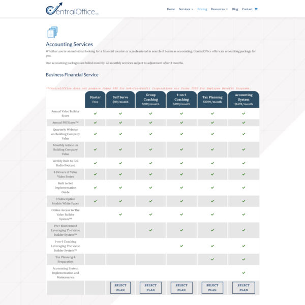CentralOffice LLC pricing table